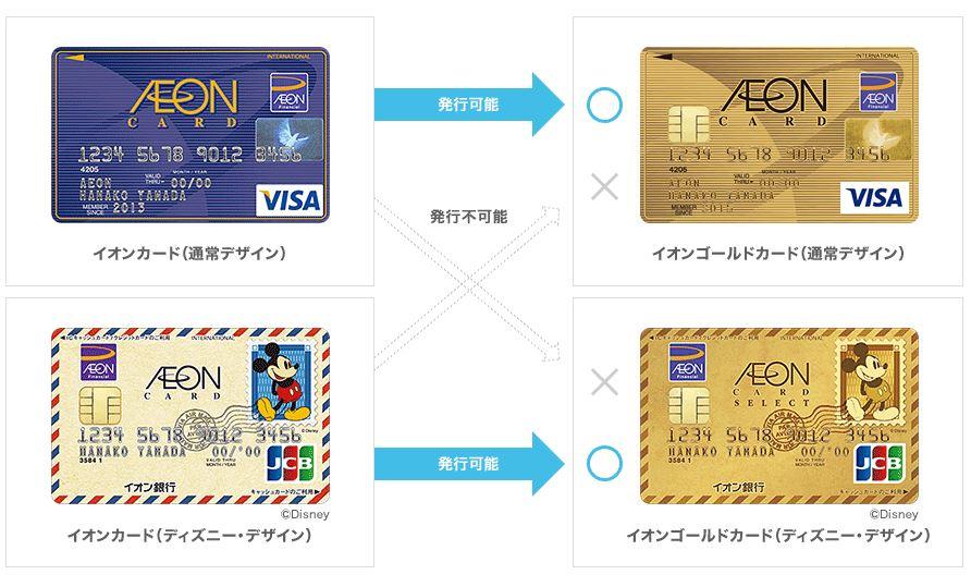 半年くらいでイオンゴールドカードを取得しましたので情報をシェアします