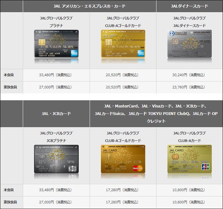 JGC(JALグローバルクラブ)年会費