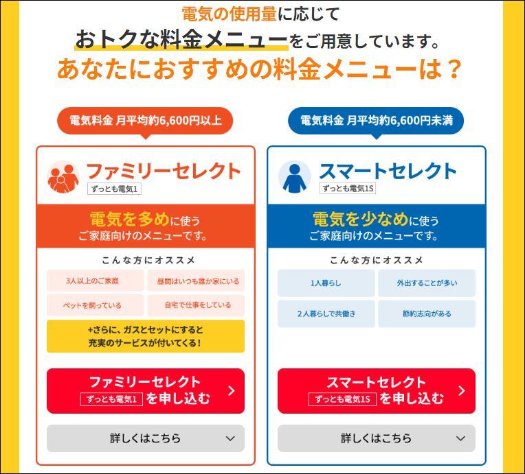 深田恭子と東京ガスのコラボ「ガス・電気セット割」は本当にお得?