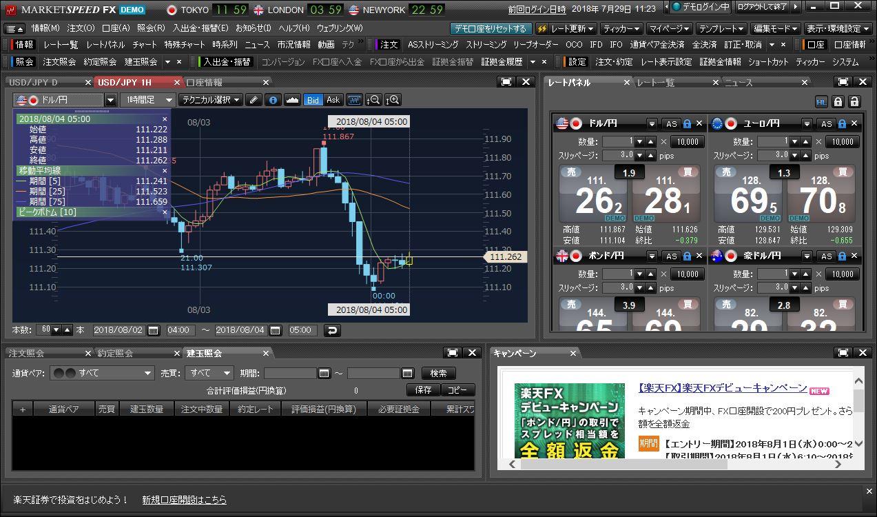 マーケットスピードFX:楽天FX
