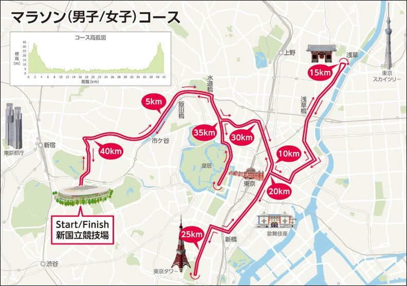 マラソン世界記録2時間1分39秒のキプチョゲ選手! 2時間切れは? なぜケニア勢は速い?
