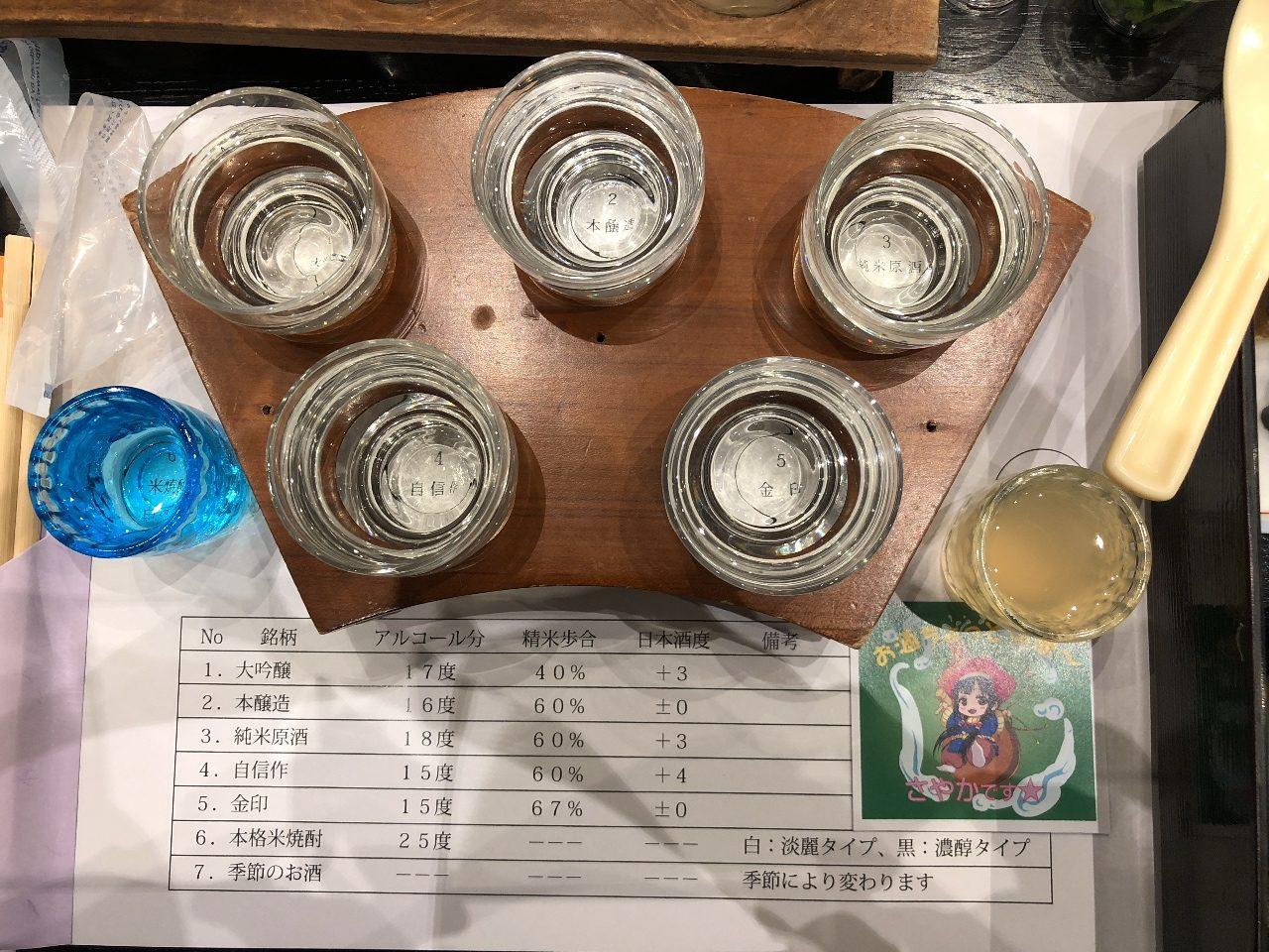 進化した【清瀧酒造 蔵元見学ツアー】にリピート参加 コストパフォーマンス抜群、一大エンターテイメント 僕のおススメです