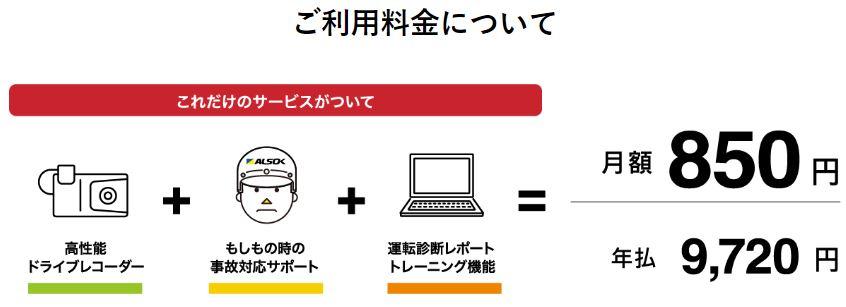 ドライブレコーダー特約 損保ジャパン日本興亜