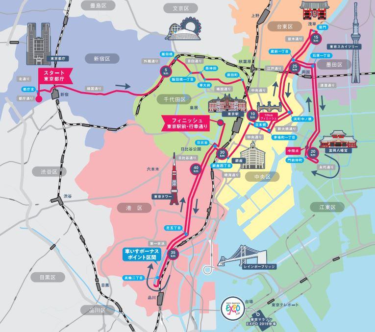 東京マラソン2019 東京オリンピック2020マラソン おススメの観戦スポットはこちら