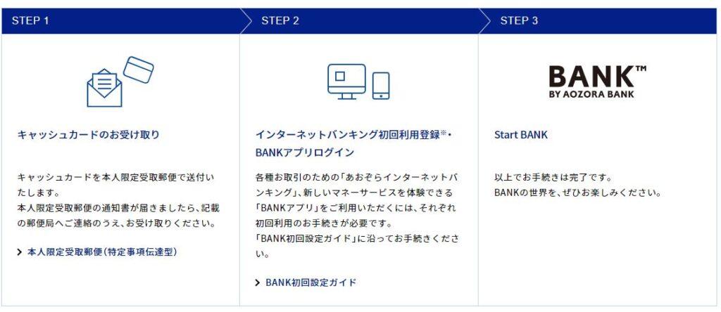 【2021年版 あおぞら銀行 BANK支店】口座開設手順、利用開始までの流れ!